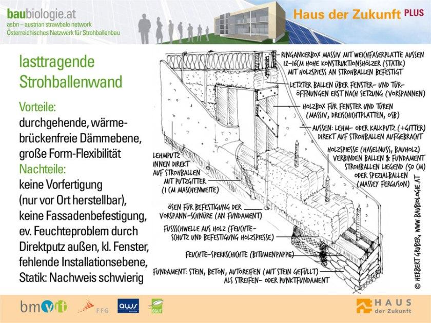 Skizzen Webseite_160719